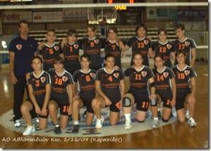 Korasides 2009-10